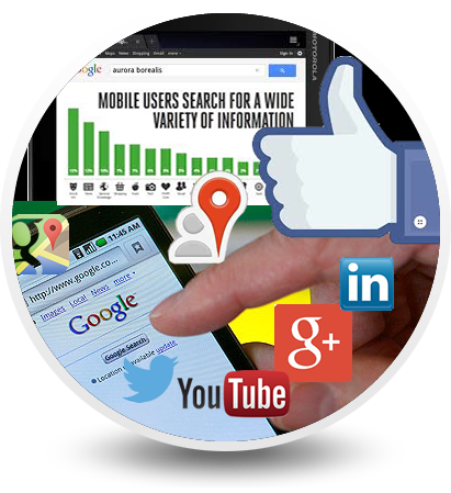Social Media Marketing Services in Long Island